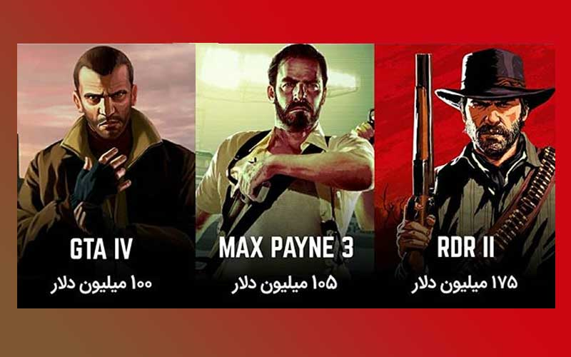 هزینه ساخت GTA IV | Max pain 3 | red dead 2
